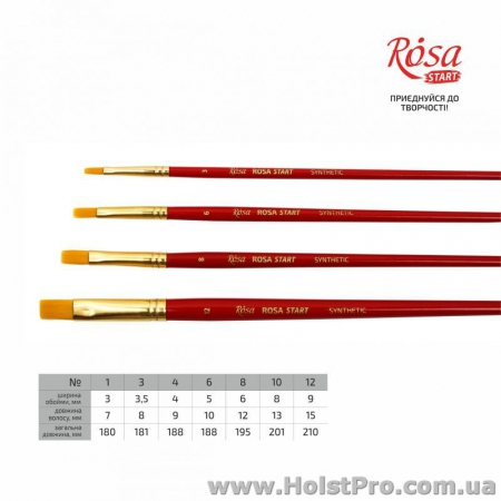 Кисть, Синтетика плоская, № 1, ROSA START (размер от 1 до 12)